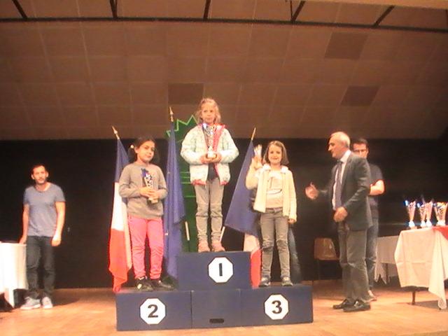 Championnat du rhone jeunes 84