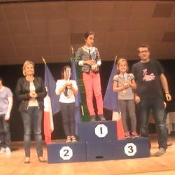 Championnat du rhone jeunes 88