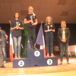 Championnat du rhone jeunes 93