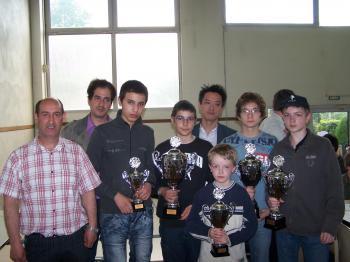 Vainqueurs tournoi jeunes